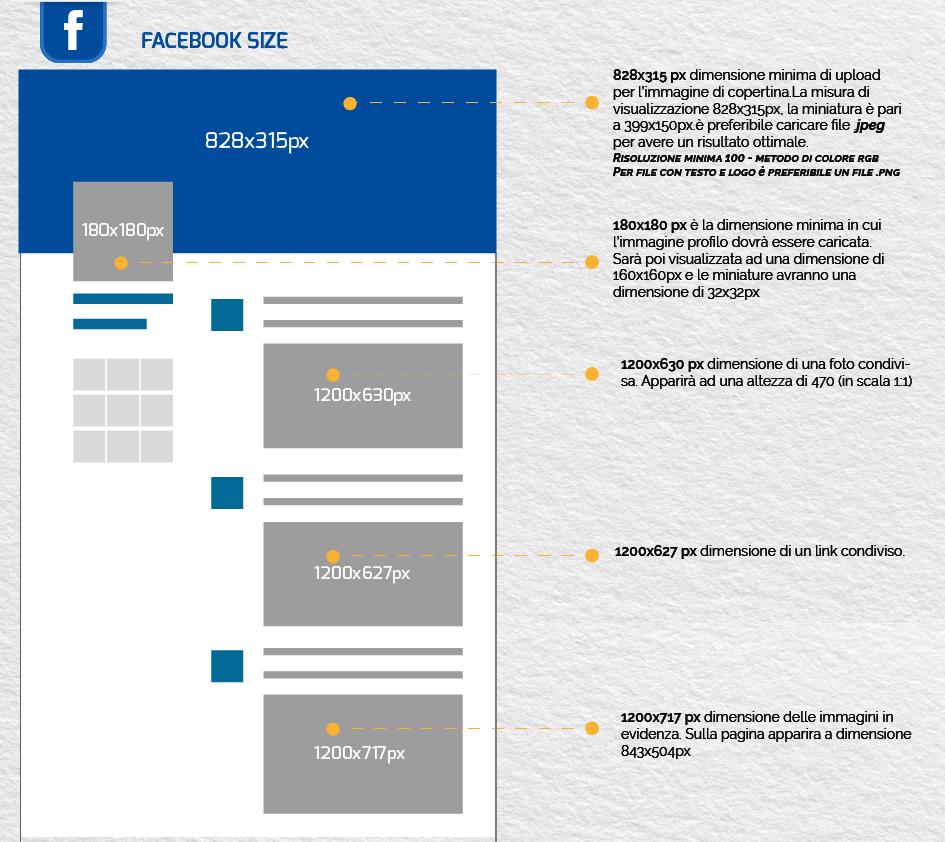 social image size Facebook