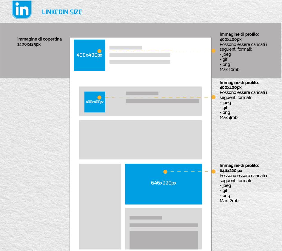 social image size linkedin